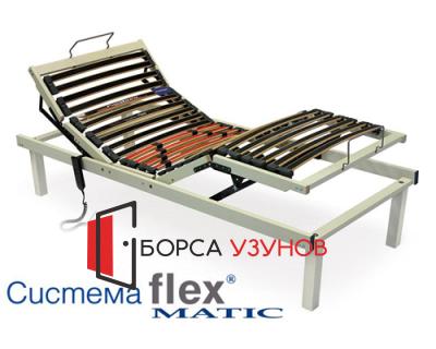 Подматрачна рамка Система FLEX МАТИК вариант