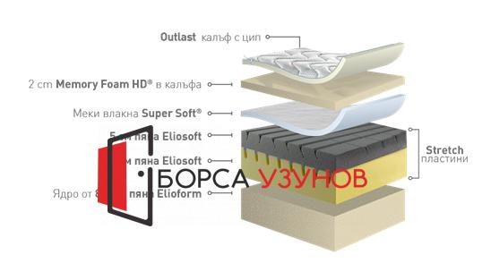 Ядро на Матрак Magnistretch Magniflex