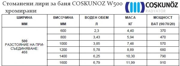 Характеристики на стоманени лири COSKUNOZ W500 Хромирани