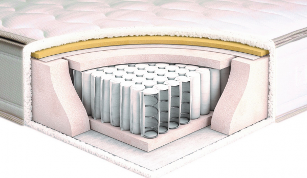 Ядро на двулицев матрак Astrea Ortho ТЕД