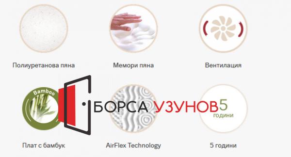характеристики на Двулицев матрак Bamboo Relax ТЕД