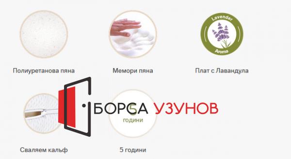 характеристики на двулицев матрак Lavender Memory ТЕД